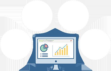 Analytics Plus complète l'analytique en libre-service de l'exploitation informatique et du support client