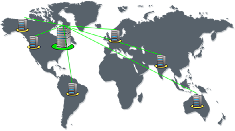 Netzwerk monitoring tool - ManageEngine OpManager
