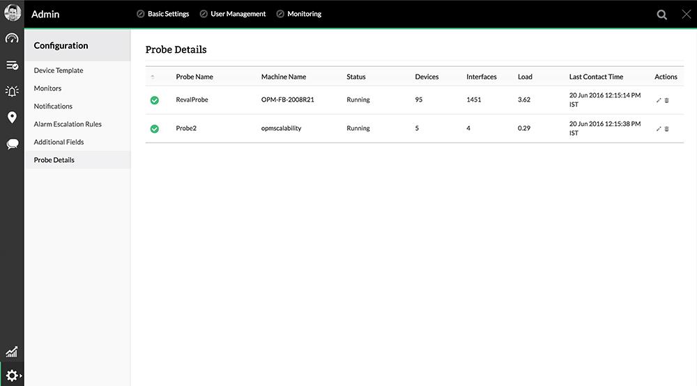 Netzwerk monitor - ManageEngine OpManager